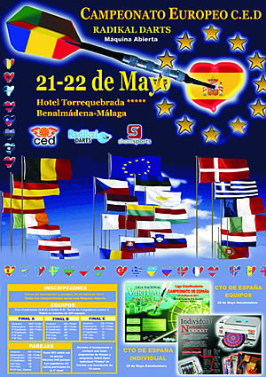 darts european championship