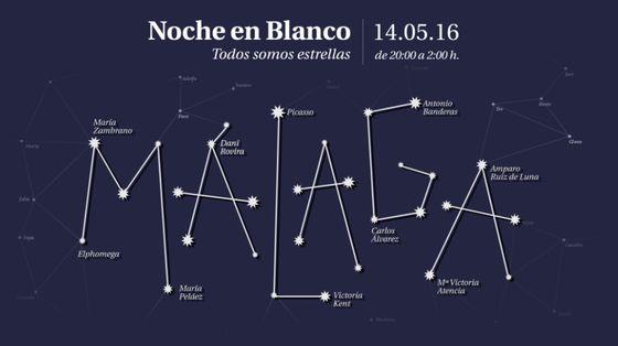 La Noche en Blanco – Málaga